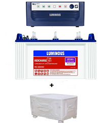 Luminous 650VA Inverter Package